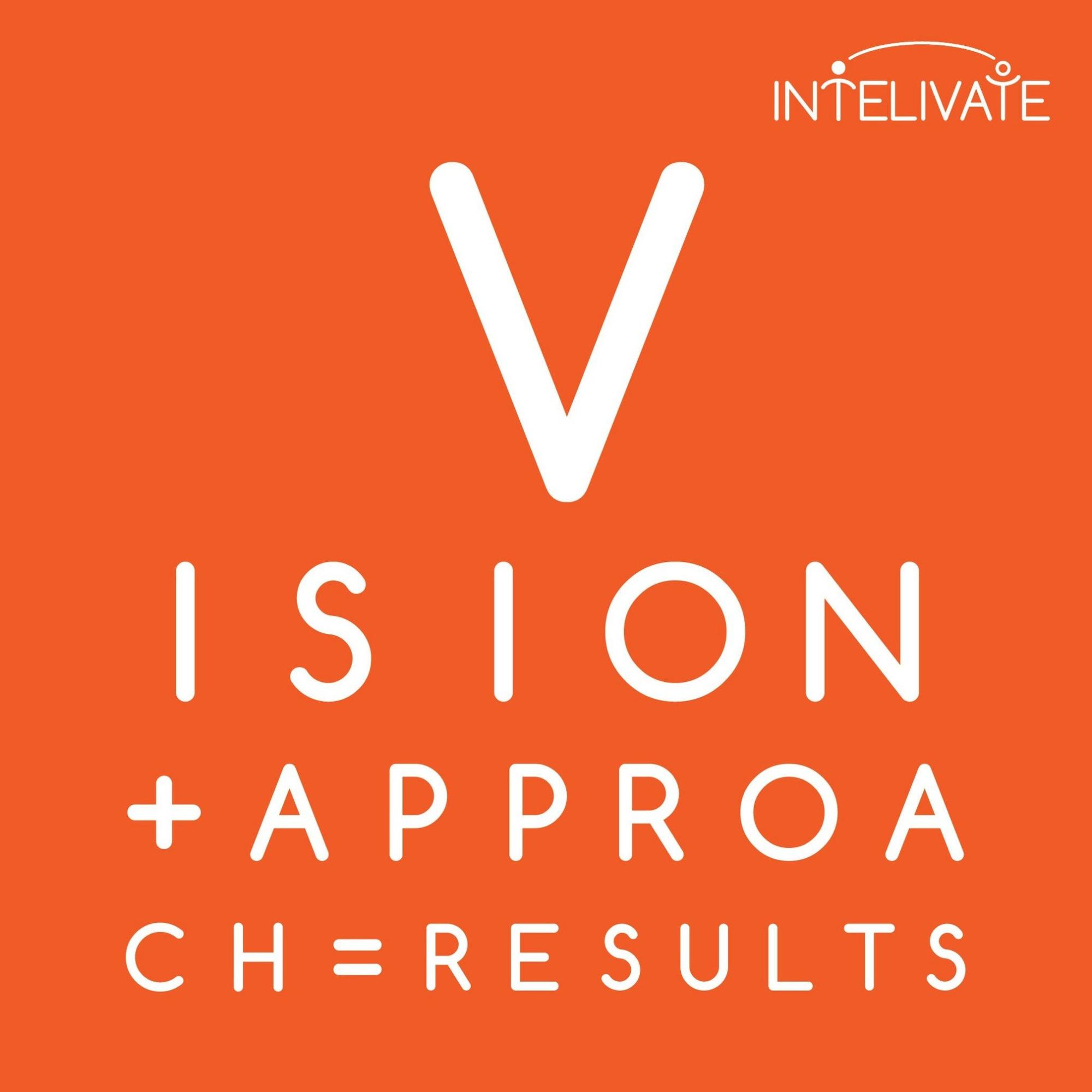 intelivate vision approach equals results poster square orange
