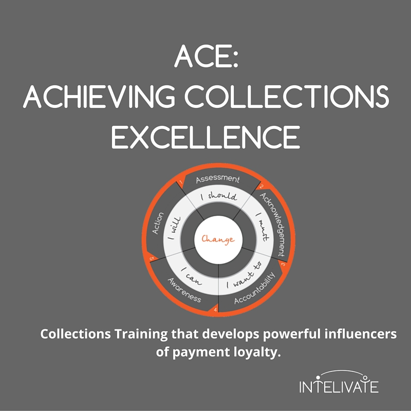 Intelivate Collections Training job training programs