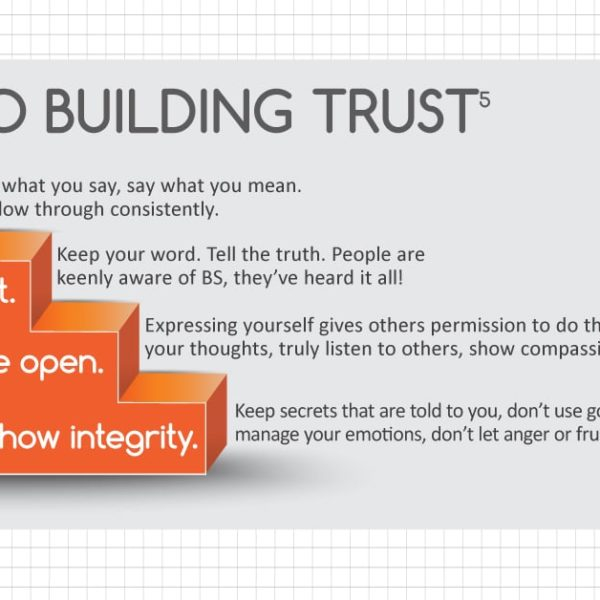 how to build trust back in a relationship