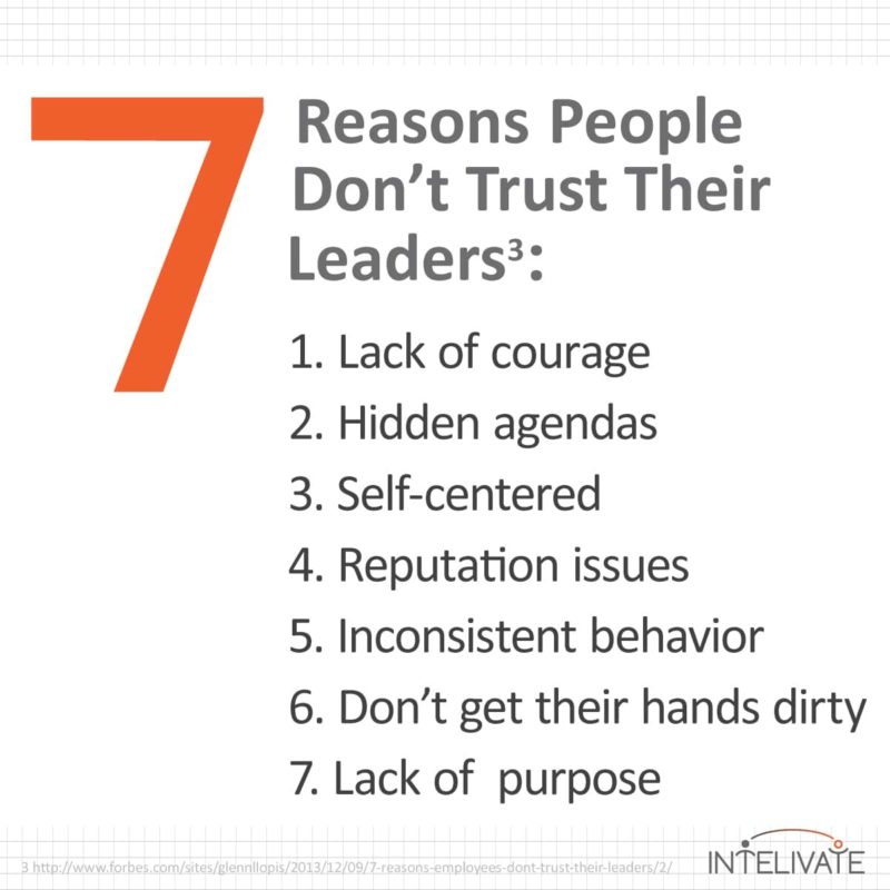 What is Trust and How to Use It in Leadership Influence - 7 steps