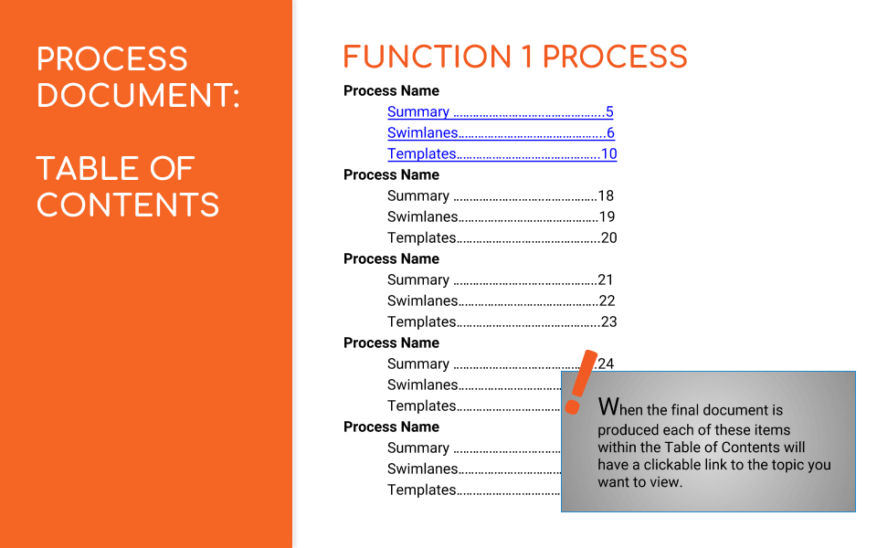 Process documentation why its vital and how to do it business process documentation template section table of contents or directory accmission Gallery