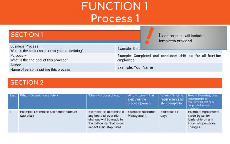 process-documentation-template-swimlane-input-detail-intelivate-kris-fannin-compressor
