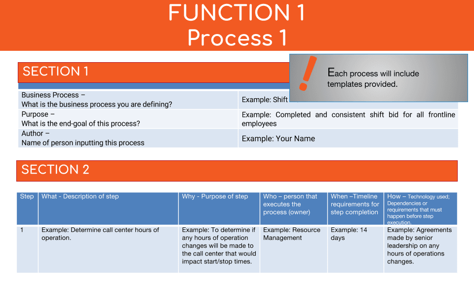 Process documentation why its vital and how to do it process documentation template section completed and validated input template accmission Gallery