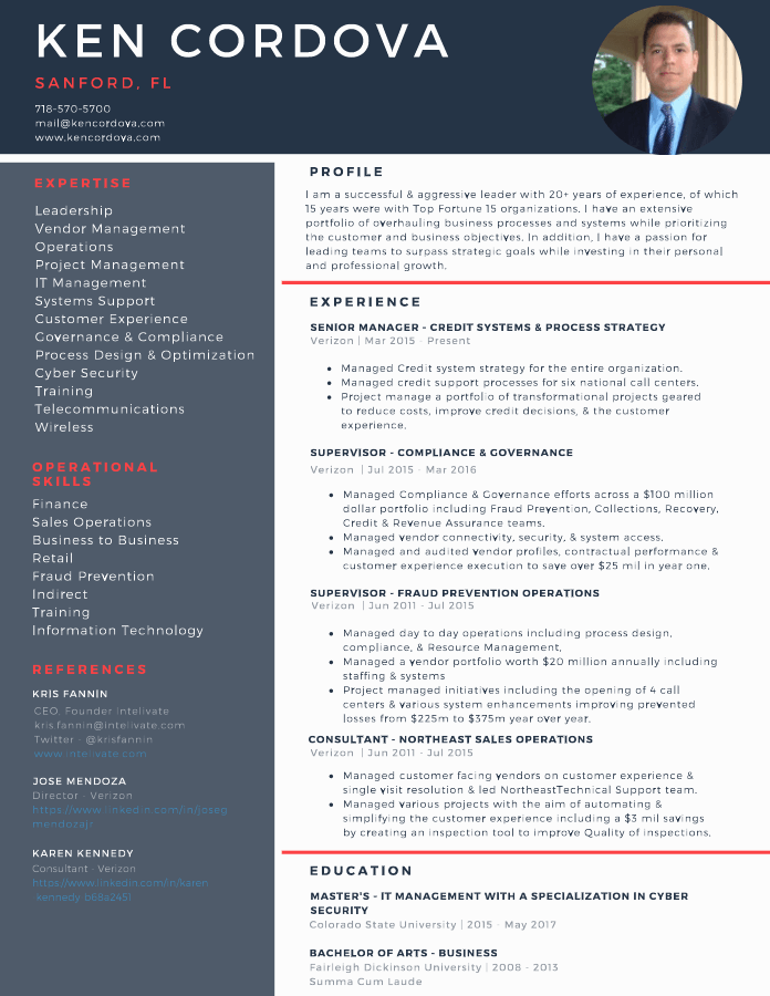 a model resume  u0026 career portfolio to land a dream job