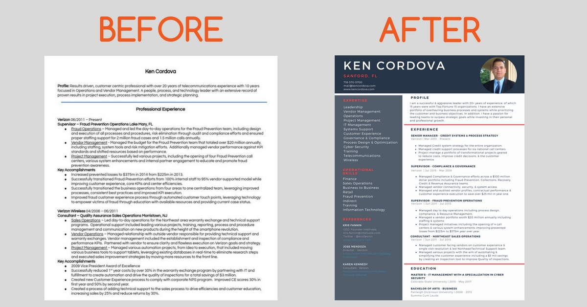 Simple Resume Model Career Portfolio Ken Cordova Intelivate  Career Resume