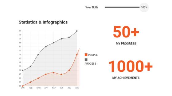 statistics and infographic example career portfolio intelivate