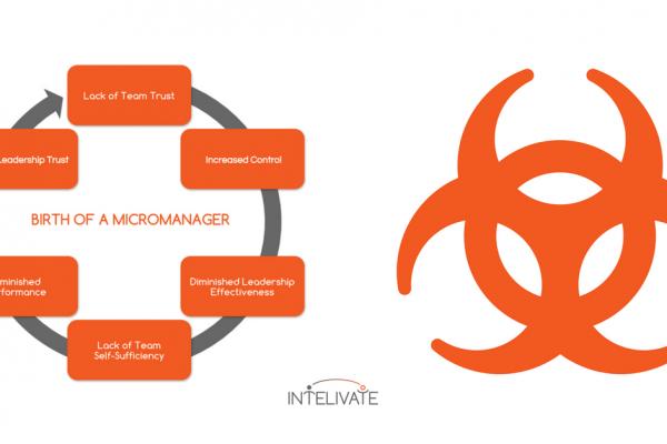 toxic leadership team performance micromanagement kris fannin intelivate feature SM